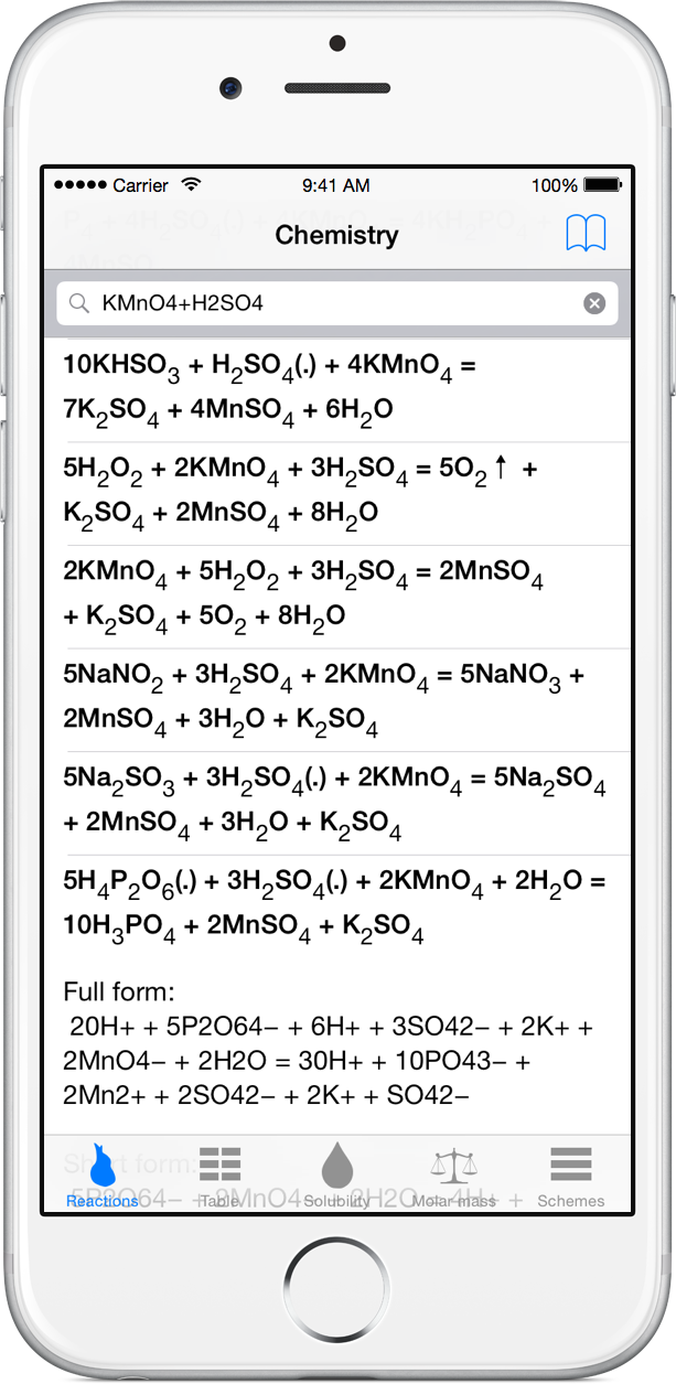 Chemical reactions list