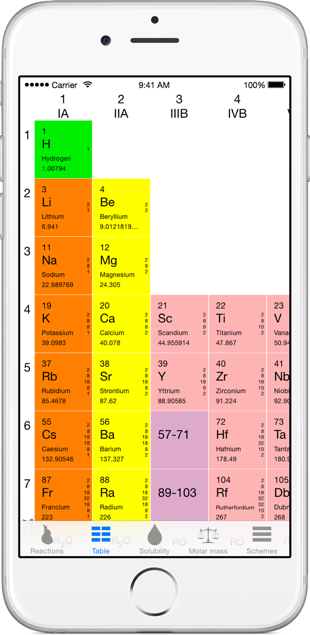 Periodic table in Chemistry app