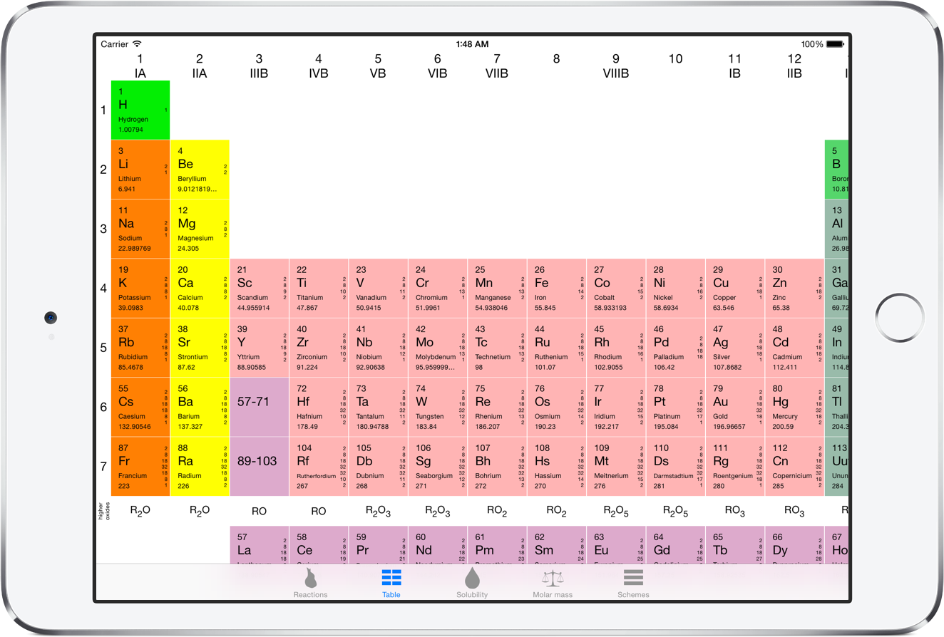 Periodic table in iPad Chemistry app
